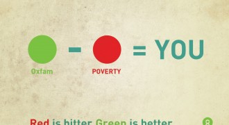 Oxfam – Lift Lives for Good